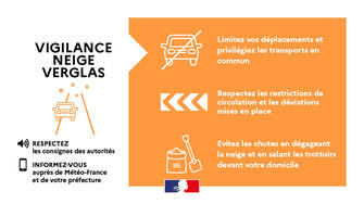 Chutes de Neige - Verglas : vigilance orange